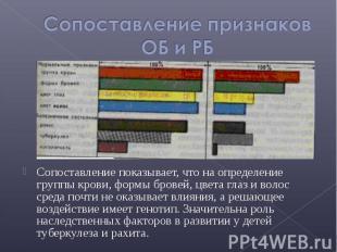 Сопоставление показывает, что на определение группы крови, формы бровей, цвета г