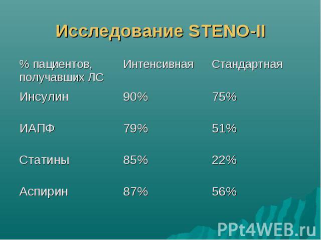 Исследование STENO-II