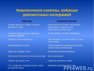 Неврологические симптомы, требующие дополнительных исследований