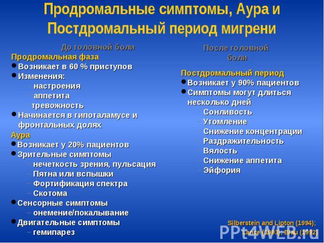 Продромальные симптомы, Аура и Постдромальный период мигрени