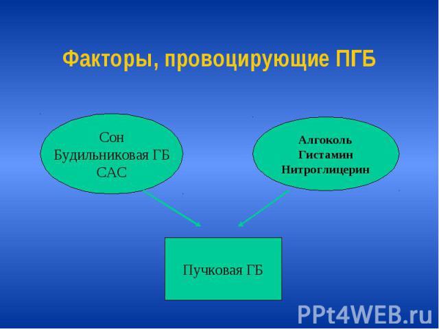 Факторы, провоцирующие ПГБ