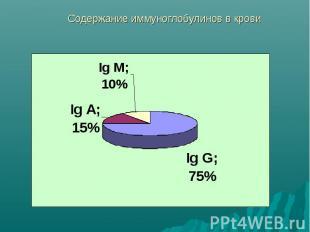 Содержание иммуноглобулинов в крови