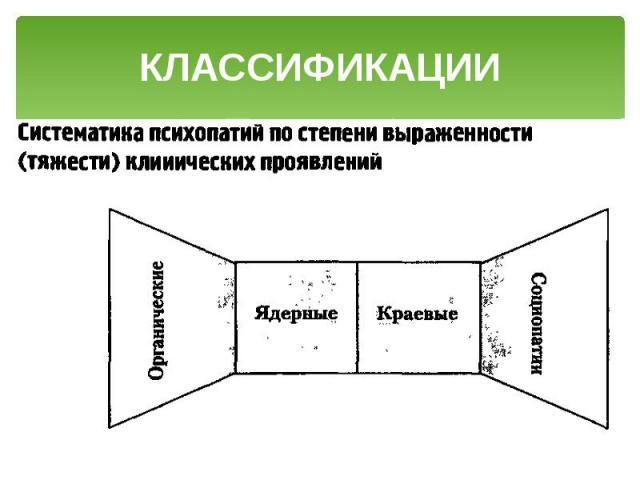 КЛАССИФИКАЦИИ
