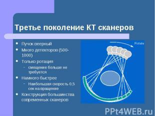 Третье поколение КТ сканеров Пучок веерный Много детекторов (500-1000) Только ро