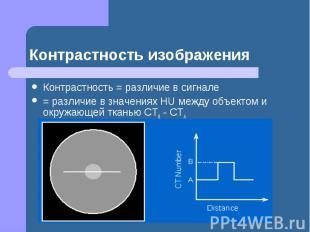 Контрастность изображения Контрастность = различие в сигнале = различие в значен