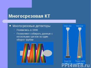 Многосрезовая КТ Многосрезовые детекторы Появились в 1998 Позволяют собирать дан