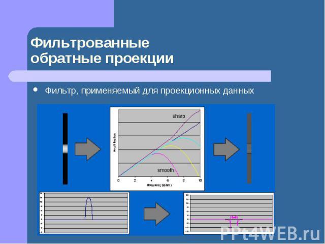 Фильтрованные обратные проекции Фильтр, применяемый для проекционных данных
