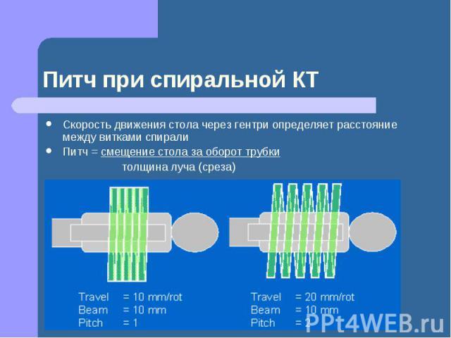 Питч при спиральной КТ Скорость движения стола через гентри определяет расстояние между витками спирали Питч = смещение стола за оборот трубки толщина луча (среза)