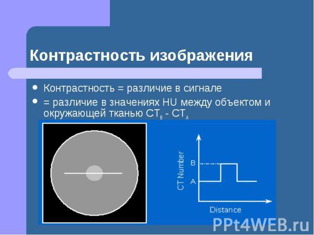 Контрастность изображения Контрастность = различие в сигнале = различие в значениях HU между объектом и окружающей тканью СТВ - СТА