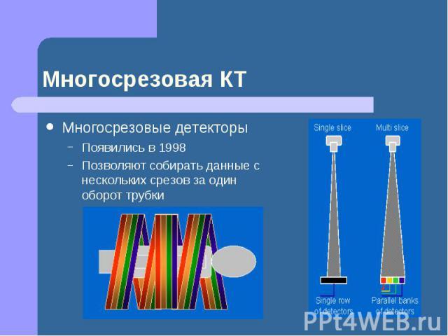 Многосрезовая КТ Многосрезовые детекторы Появились в 1998 Позволяют собирать данные с нескольких срезов за один оборот трубки