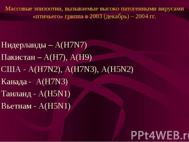 Массовые эпизоотии, вызываемые высоко патогенными вирусами «птичьего» гриппа в 2003 (декабрь) – 2004 гг. Нидерланды – А(H7N7) Пакистан – А(Н7), А(Н9) США - А(H7N2), А(H7N3), А(H5N2) Канада - А(H7N3) Таиланд - А(H5N1) Вьетнам - А(H5N1)