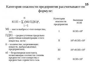 Категория опасности предприятия рассчитывают по формуле: n КОП = (Mi/ПДКi)αi, i