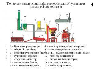 1 – Бункеры-преддозаторы; 8 – элеватор минерального порошка; 1 – Бункеры-преддоз