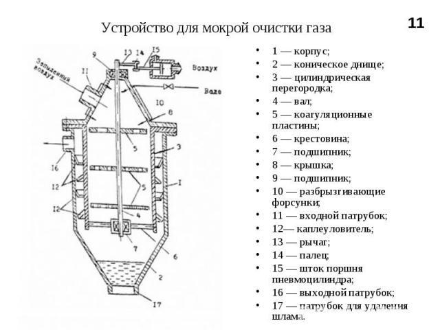 1 — корпус; 1 — корпус; 2 — коническое днище; 3 — цилиндрическая перегородка; 4 — вал; 5 — коагуляционные пластины; 6 — крестовина; 7 — подшипник; 8 — крышка; 9 — подшипник; 10 — разбрызгивающие форсунки; 11 — входной патрубок; 12— каплеуловитель; 1…