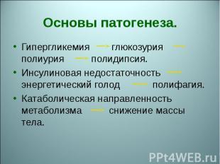 Гипергликемия глюкозурия полиурия полидипсия. Гипергликемия глюкозурия полиурия