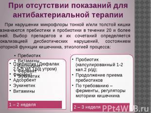 При отсутствии показаний для антибактериальной терапии При нарушении микрофлоры