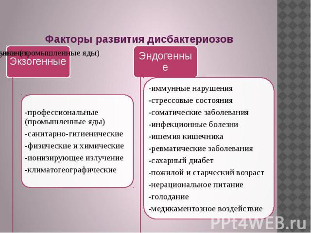 Факторы развития дисбактериозов