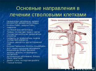 Ишемические заболевания, ишемия конечностей, ишемия мозга, сердца, Ишемические з