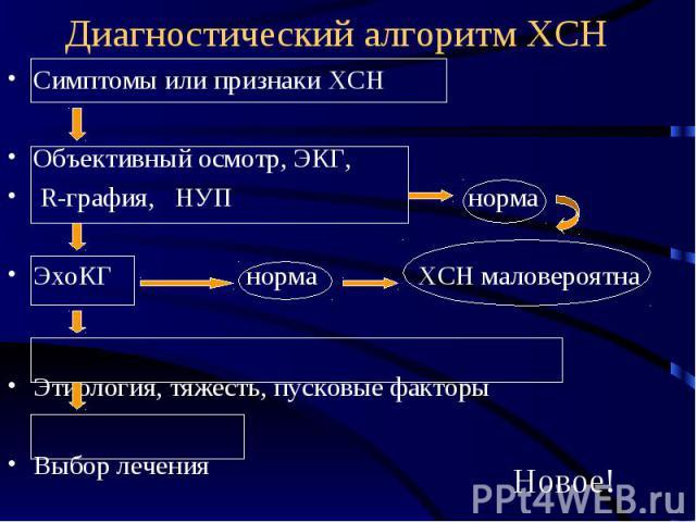 Диагностический алгоритм ХСН Симптомы или признаки ХСН Объективный осмотр, ЭКГ, R-графия, НУП норма ЭхоКГ норма ХСН маловероятна Этиология, тяжесть, пусковые факторы Выбор лечения