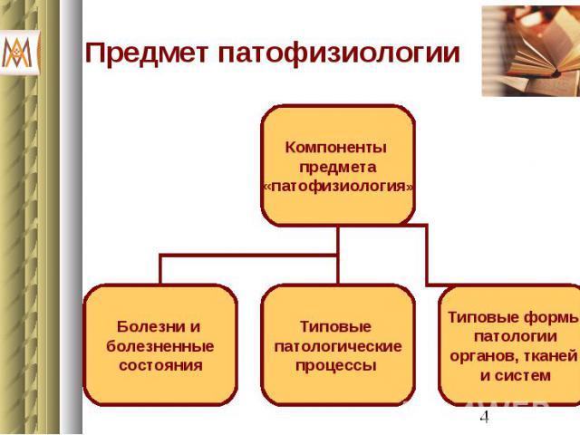 Предмет патофизиологии