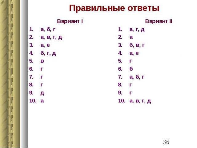 Правильные ответы Вариант I а, б, г а, в, г, д а, е б, г, д в г г г д а