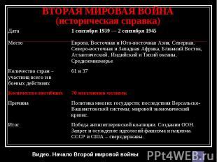 ВТОРАЯ МИРОВАЯ ВОЙНА (историческая справка)