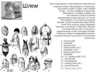 Шлем представляет собой наиболее ответственный и важный элемент бронирования: по