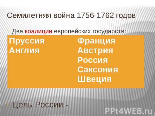 Семилетняя война 1756-1762 годов Две коалиции европейских государств: Цель России -