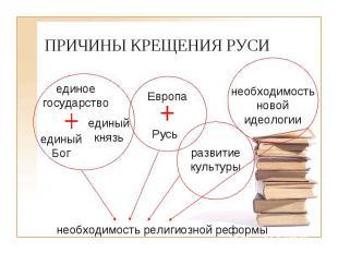 ПРИЧИНЫ КРЕЩЕНИЯ РУСИ