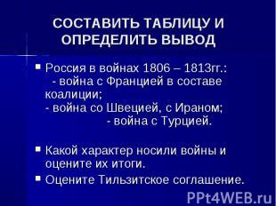 Россия в войнах 1806 – 1813гг.: - война с Францией в составе коалиции; - война с