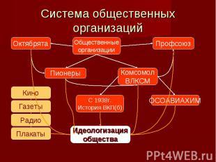 Система общественных организаций