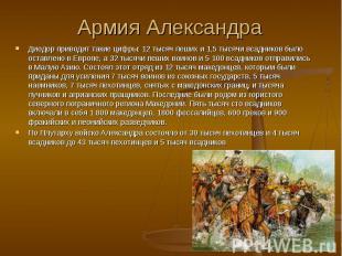 Диодор приводит такие цифры: 12 тысяч пеших и 1,5 тысячи всадников было оставлен