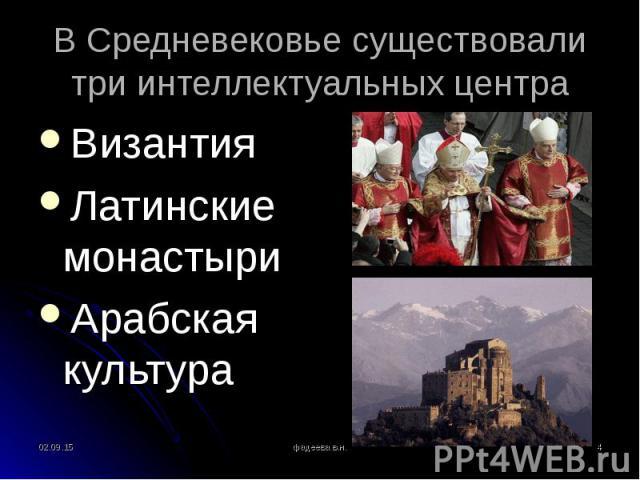 Византия Византия Латинские монастыри Арабская культура