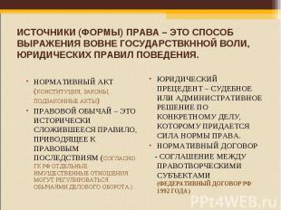 НОРМАТИВНЫЙ АКТ (КОНСТИТУЦИЯ, ЗАКОНЫ, ПОДЗАКОННЫЕ АКТЫ) НОРМАТИВНЫЙ АКТ (КОНСТИТ