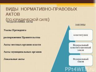 Указы Президента Указы Президента распоряжения Правительства Акты местных органо