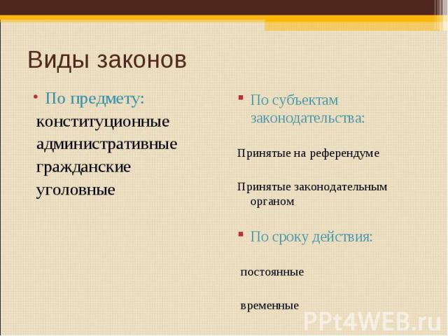 По предмету: По предмету: конституционные административные гражданские уголовные