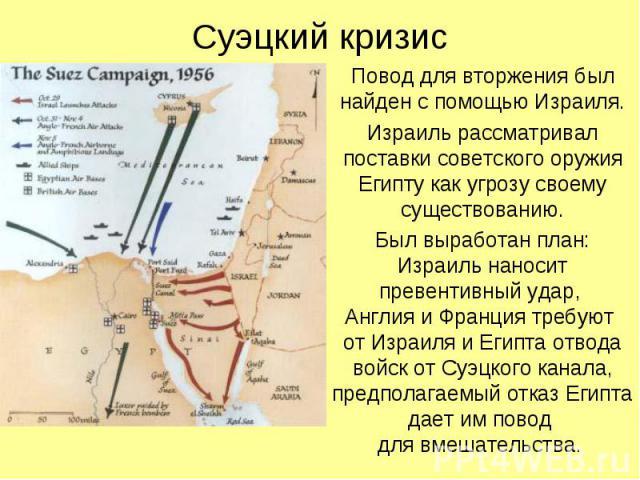 Суэцкий кризис Повод для вторжения был найден с помощью Израиля. Израиль рассматривал поставки советского оружия Египту как угрозу своему существованию. Был выработан план: Израиль наносит превентивный удар, Англия и Франция требуют от Израиля и Еги…