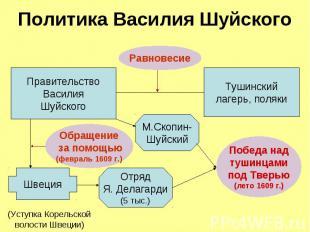 Политика Василия Шуйского