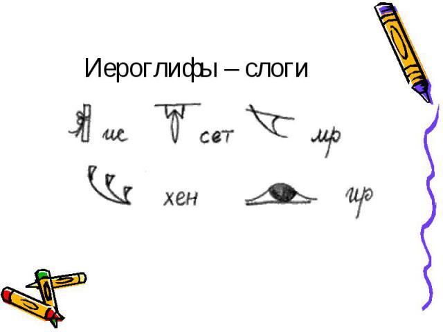 Иероглифы – слоги