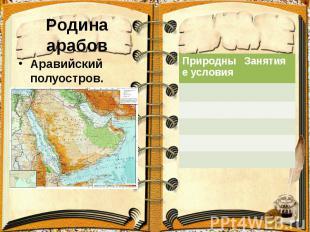Родина арабов Аравийский полуостров.