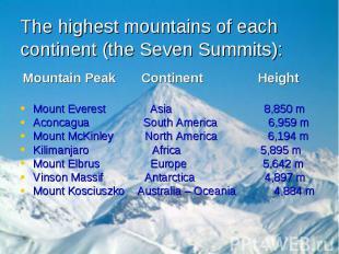 Mountain Peak Continent Height Mountain Peak Continent Height Mount Everest Asia