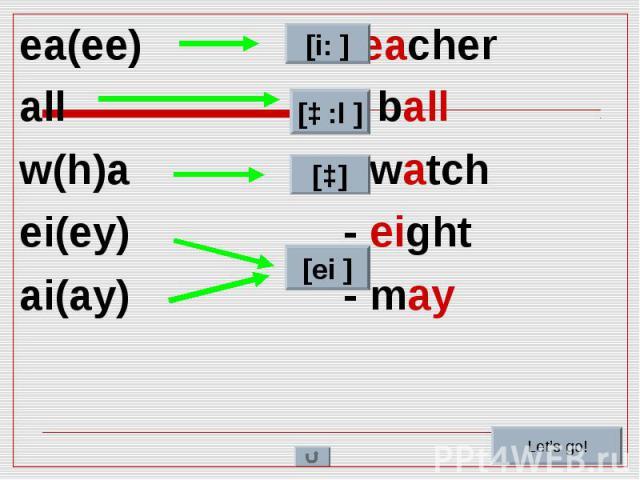 ea(ee) - teacher ea(ee) - teacher all - ball w(h)a - watch ei(ey) - eight ai(ay) - may