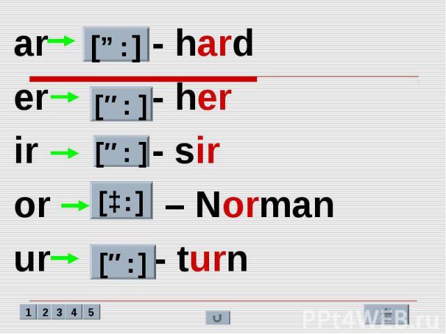 ar - hard ar - hard er - her ir - sir or – Norman ur - turn