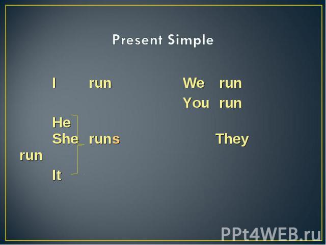 I run We run You run He She runs They run It