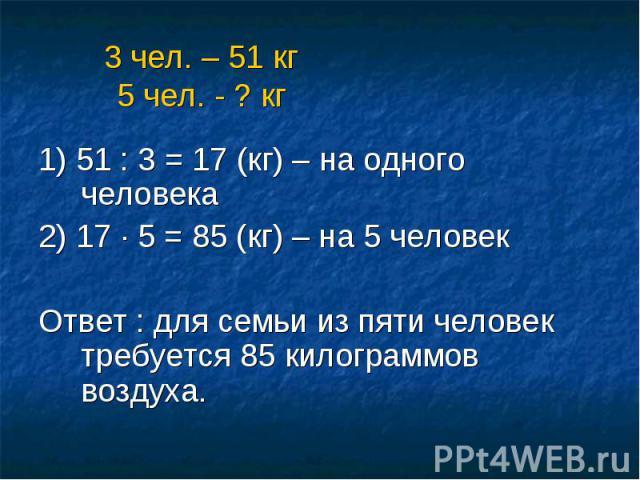 3 чел. – 51 кг 5 чел. - ? кг 1) 51 : 3 = 17 (кг) – на одного человека 2) 17 · 5 = 85 (кг) – на 5 человек Ответ : для семьи из пяти человек требуется 85 килограммов воздуха.