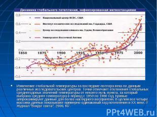 Изменение глобальной температуры за последние полтора века по данным различных и