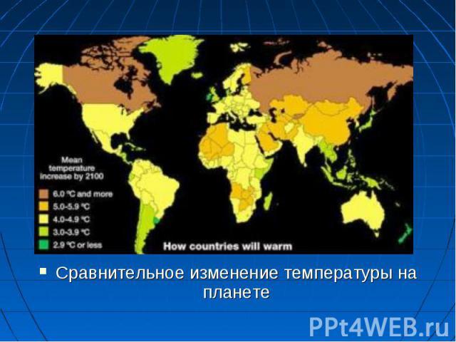 Сравнительное изменение температуры на планете Сравнительное изменение температуры на планете