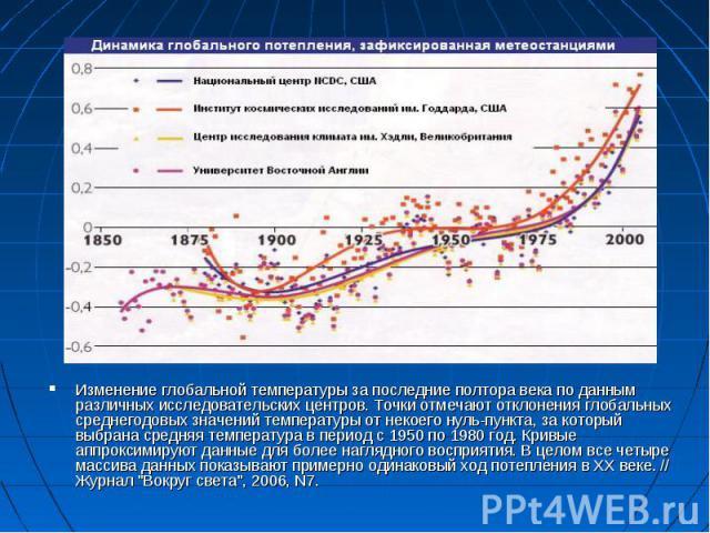 Изменение глобальной температуры за последние полтора века по данным различных исследовательских центров. Точки отмечают отклонения глобальных среднегодовых значений температуры от некоего нуль-пункта, за который выбрана средняя температура в период…