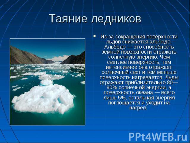 Таяние ледников Из-за сокращения поверхности льдов снижается альбедо. Альбедо — это способность земной поверхности отражать солнечную энергию. Чем светлее поверхность, тем интенсивнее она отражает солнечный свет и тем меньше поверхность нагревается.…