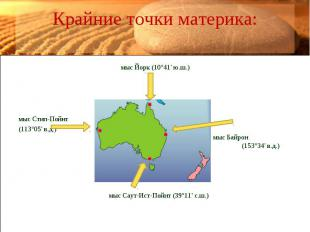 мыс Йорк (10°41' ю.ш.) мыс Стип-Пойнт (113°05' в.д.) мыс Байрон (153°34' в.д.) м